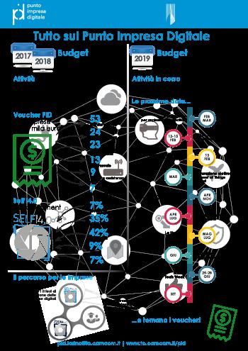 Business ciclo di dating Comitato ufficio nazionale di ricerca economica