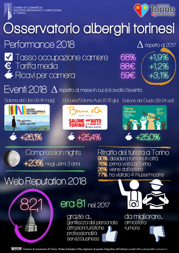 infografica_turismo_2019_newp.png